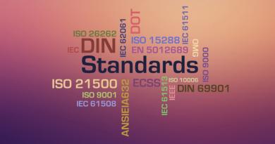 Die vier wichtigsten Standards des Systems Engineering