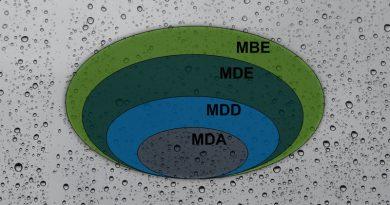 Ganz schön getrieben: Der Unterschied zwischen MBSE und MDSE